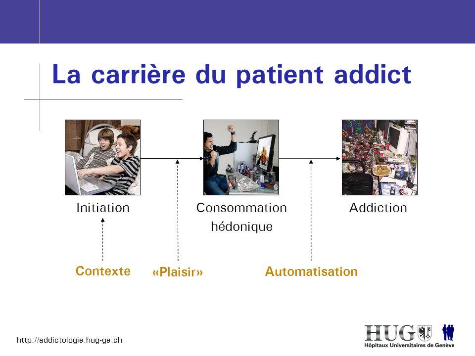 http://addictologie.hug-ge.ch Conditionnement opérant comportement désiré renforcé chaque fois quil a lieu Très efficace durant phases initiales apprentissage Schéma continuSchémas partiels