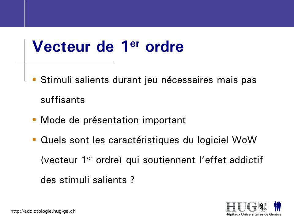 http://addictologie.hug-ge.ch Vecteur de 1 er ordre Stimuli salients durant jeu nécessaires mais pas suffisants Mode de présentation important Quels s