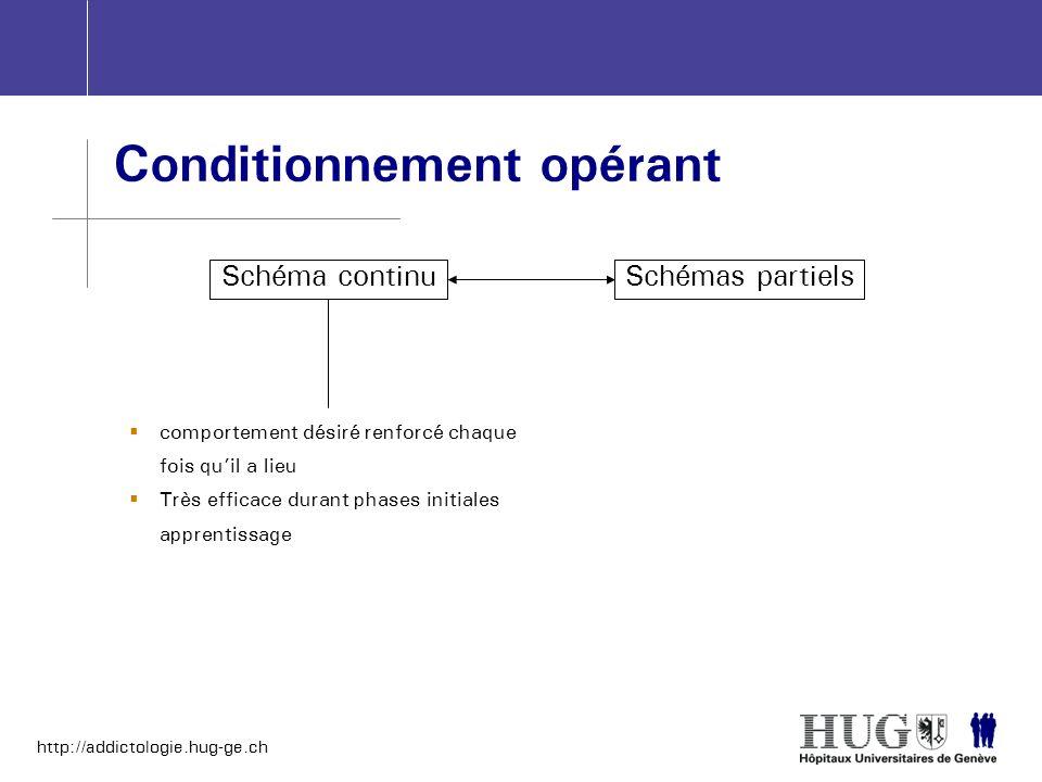 http://addictologie.hug-ge.ch Conditionnement opérant comportement désiré renforcé chaque fois quil a lieu Très efficace durant phases initiales appre