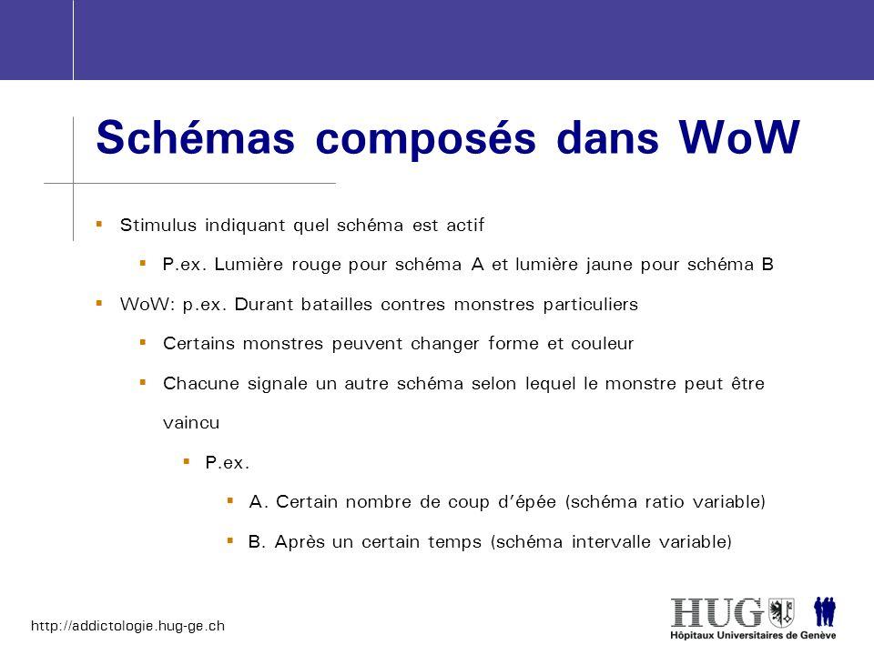 http://addictologie.hug-ge.ch Schémas composés dans WoW Stimulus indiquant quel schéma est actif P.ex. Lumière rouge pour schéma A et lumière jaune po