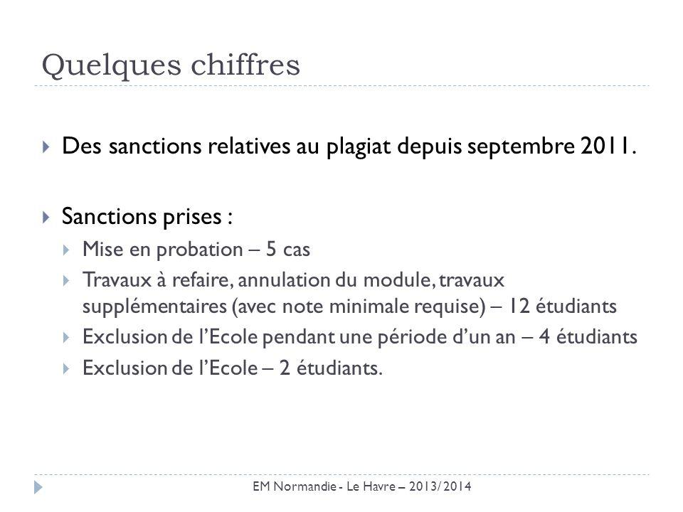 Quelques chiffres Des sanctions relatives au plagiat depuis septembre 2011. Sanctions prises : Mise en probation – 5 cas Travaux à refaire, annulation