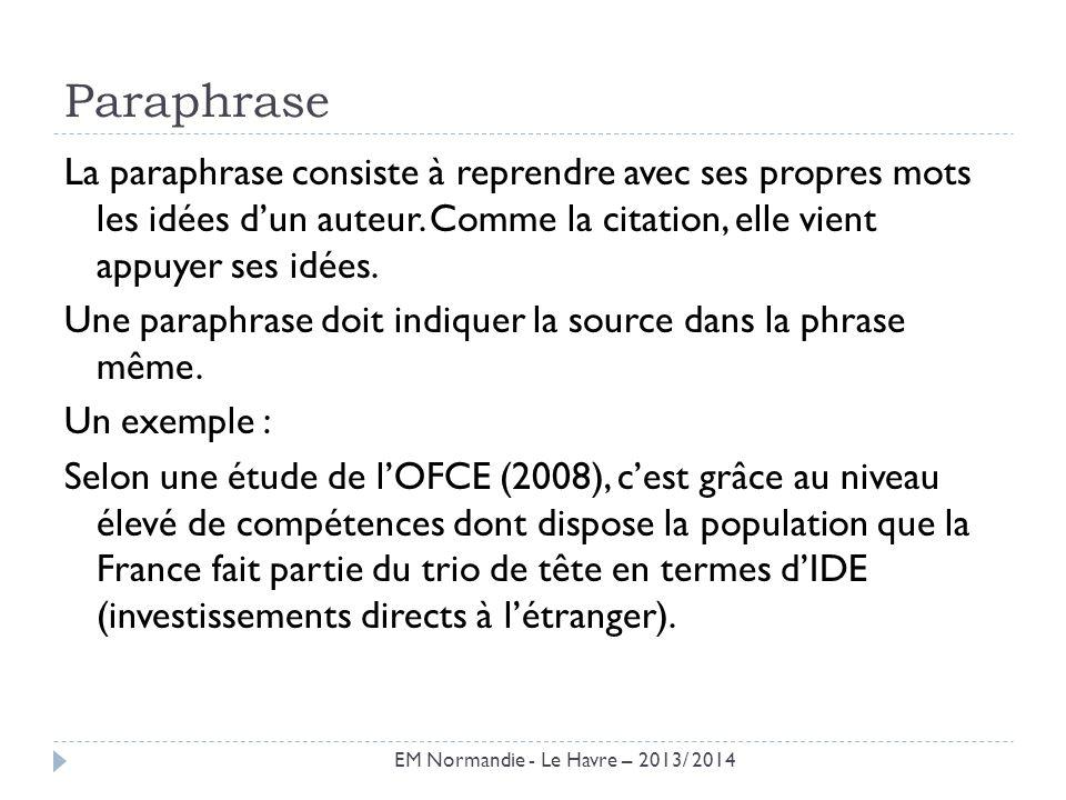 5.Quiz Eviter le plagiat : loutil dautodiagnostic de lUniversité du Québec http://bit.ly/qlm8YD EM Normandie - Le Havre – 2013/ 2014