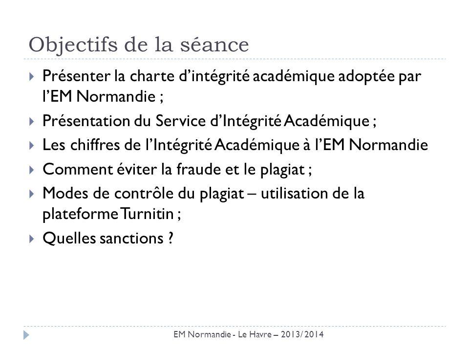 Objectifs de la séance EM Normandie - Le Havre – 2013/ 2014 Présenter la charte dintégrité académique adoptée par lEM Normandie ; Présentation du Serv