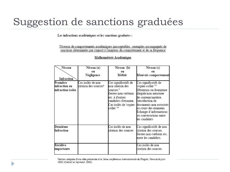 Des questions ? Merci pour votre attention ! EM Normandie - Le Havre – 2013/ 2014