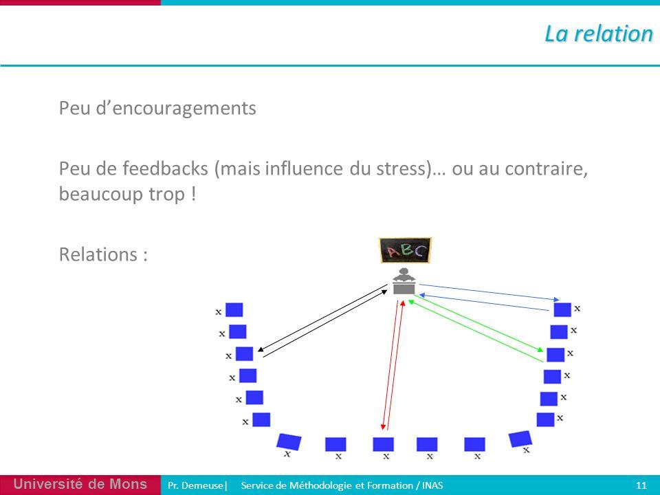 Université de Mons Pr. Demeuse| Service de Méthodologie et Formation / INAS 11 Peu dencouragements Peu de feedbacks (mais influence du stress)… ou au