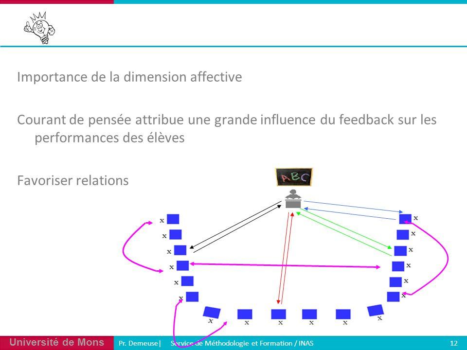 Université de Mons Pr. Demeuse| Service de Méthodologie et Formation / INAS 12 Importance de la dimension affective Courant de pensée attribue une gra