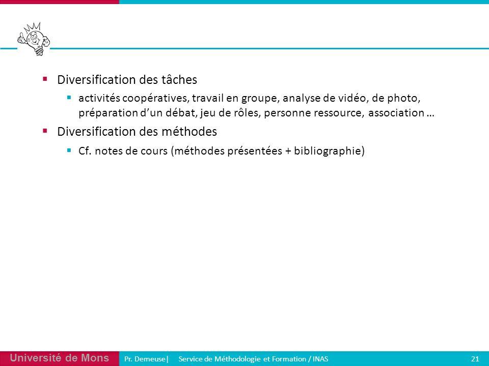Université de Mons Pr. Demeuse| Service de Méthodologie et Formation / INAS 21 Diversification des tâches activités coopératives, travail en groupe, a