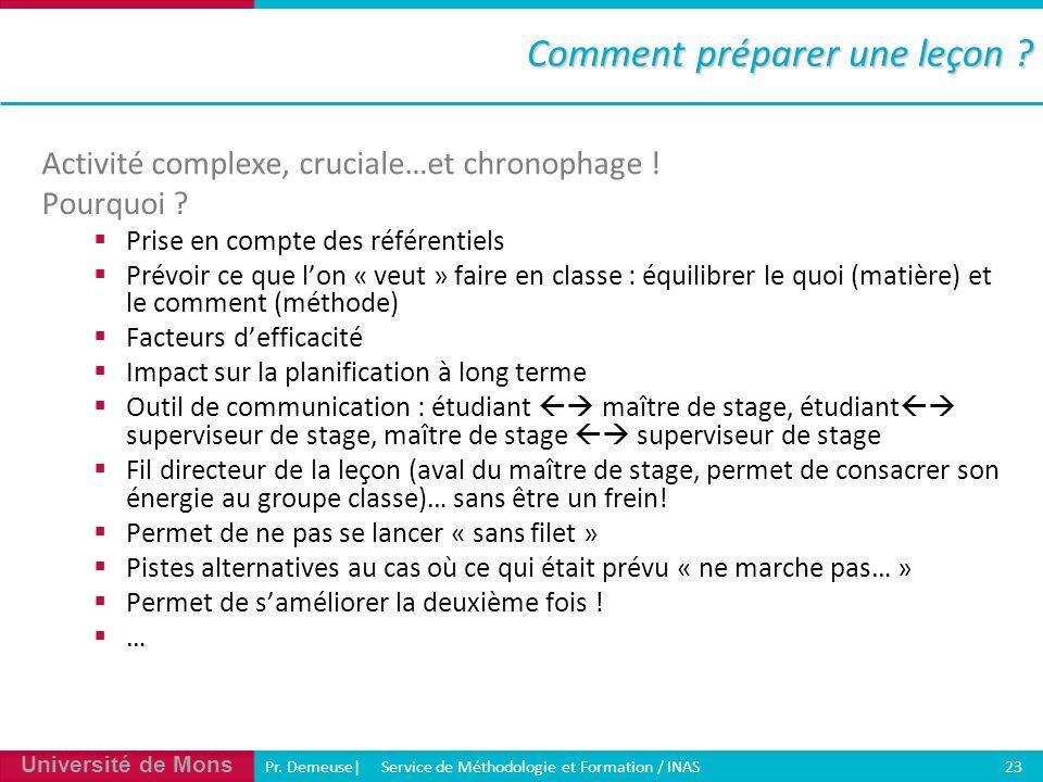 Université de Mons Pr. Demeuse| Service de Méthodologie et Formation / INAS 23 Comment préparer une leçon ? Activité complexe, cruciale…et chronophage