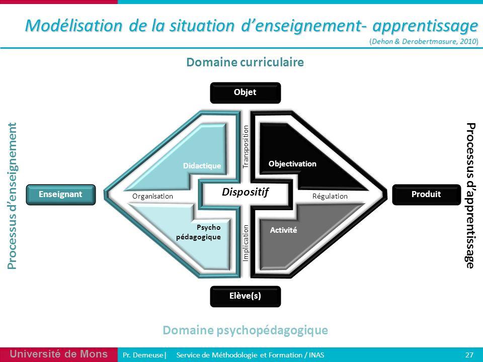 Université de Mons Pr. Demeuse| Service de Méthodologie et Formation / INAS 27 Enseignant Dispositif Produit Objet Elève(s) Régulation Implication Org