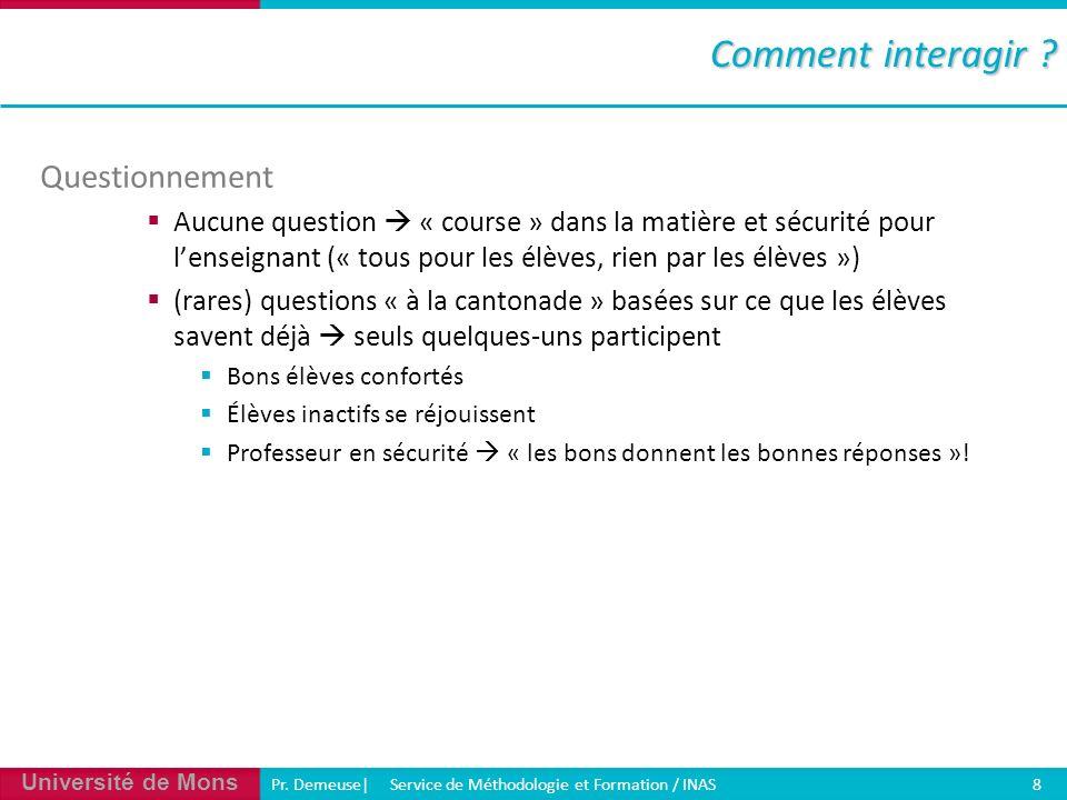 Université de Mons Pr. Demeuse| Service de Méthodologie et Formation / INAS 8 Comment interagir ? Questionnement Aucune question « course » dans la ma