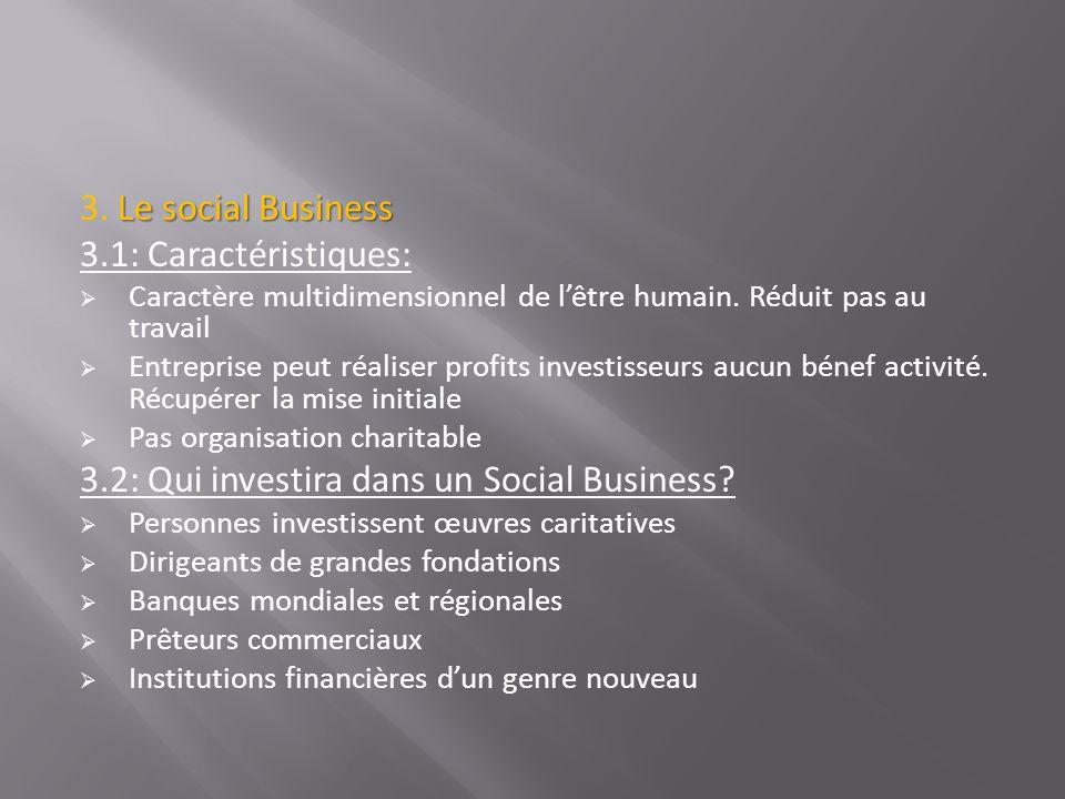 Le social Business 3. Le social Business 3.1: Caractéristiques: Caractère multidimensionnel de lêtre humain. Réduit pas au travail Entreprise peut réa