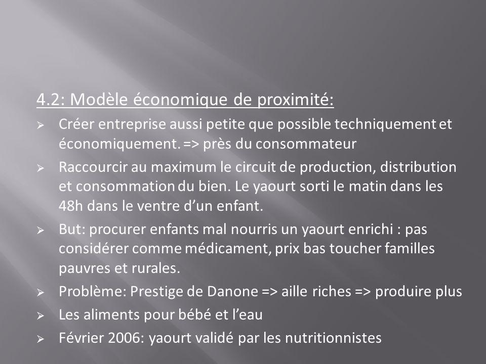 4.2: Modèle économique de proximité: Créer entreprise aussi petite que possible techniquement et économiquement. => près du consommateur Raccourcir au