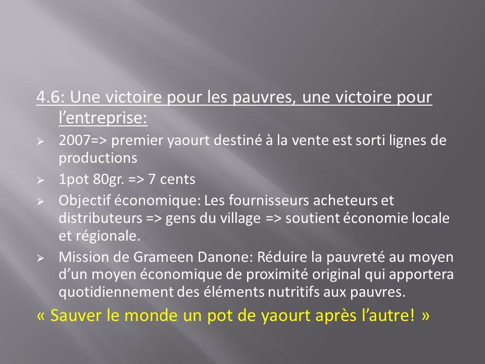 4.6: Une victoire pour les pauvres, une victoire pour lentreprise: 2007=> premier yaourt destiné à la vente est sorti lignes de productions 1pot 80gr.