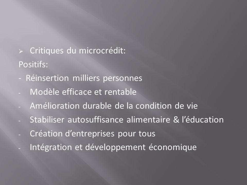 Critiques du microcrédit: Positifs: - Réinsertion milliers personnes - Modèle efficace et rentable - Amélioration durable de la condition de vie - Sta