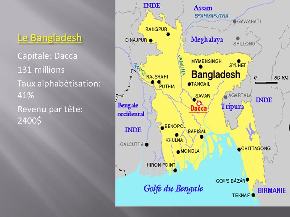 Le Bangladesh Capitale: Dacca 131 millions Taux alphabétisation: 41% Revenu par tête: 2400$