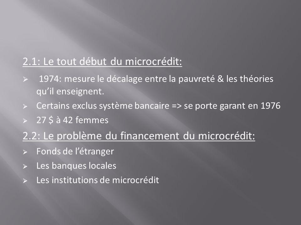 2.1: Le tout début du microcrédit: 1974: mesure le décalage entre la pauvreté & les théories quil enseignent. Certains exclus système bancaire => se p