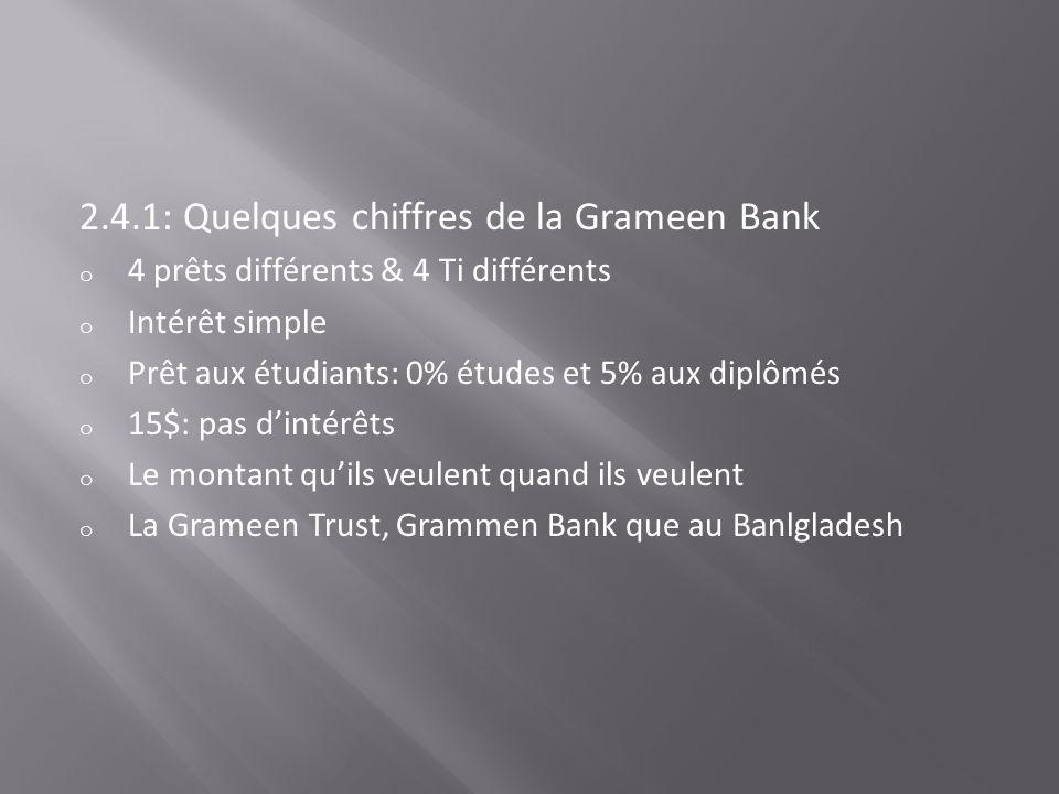 2.4.1: Quelques chiffres de la Grameen Bank o 4 prêts différents & 4 Ti différents o Intérêt simple o Prêt aux étudiants: 0% études et 5% aux diplômés