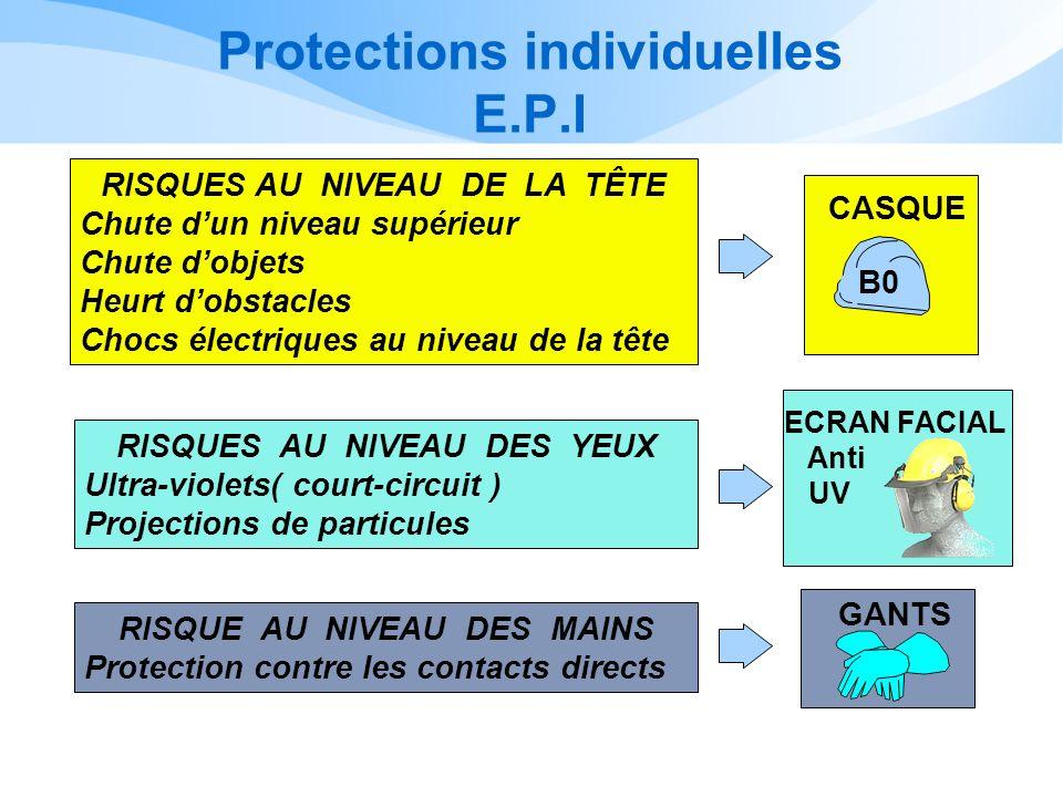 Protections individuelles E.P.I RISQUES AU NIVEAU DE LA TÊTE Chute dun niveau supérieur Chute dobjets Heurt dobstacles Chocs électriques au niveau de
