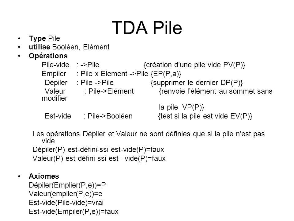 TDA Pile Type Pile utilise Booléen, Elément Opérations Pile-vide : ->Pile {création dune pile vide PV(P)} Empiler : Pile x Element ->Pile {EP(P,a)} Dé