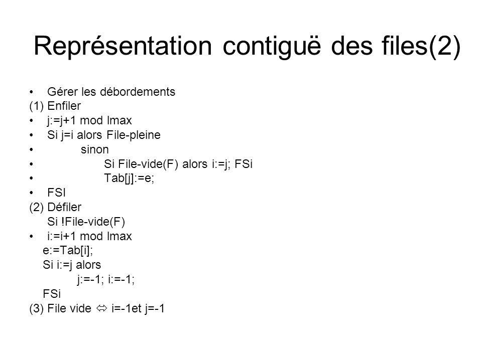 Représentation contiguë des files(2) Gérer les débordements (1) Enfiler j:=j+1 mod lmax Si j=i alors File-pleine sinon Si File-vide(F) alors i:=j; FSi