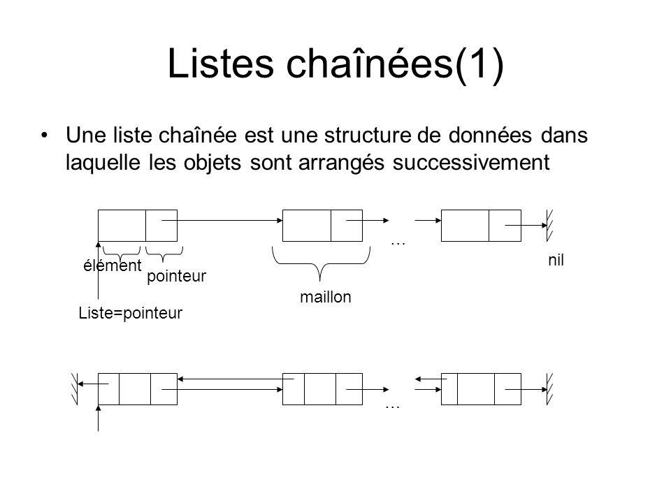 Listes chaînées(1) Une liste chaînée est une structure de données dans laquelle les objets sont arrangés successivement … … maillon pointeur élément n