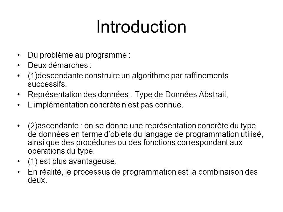 Introduction Du problème au programme : Deux démarches : (1)descendante construire un algorithme par raffinements successifs, Représentation des donné