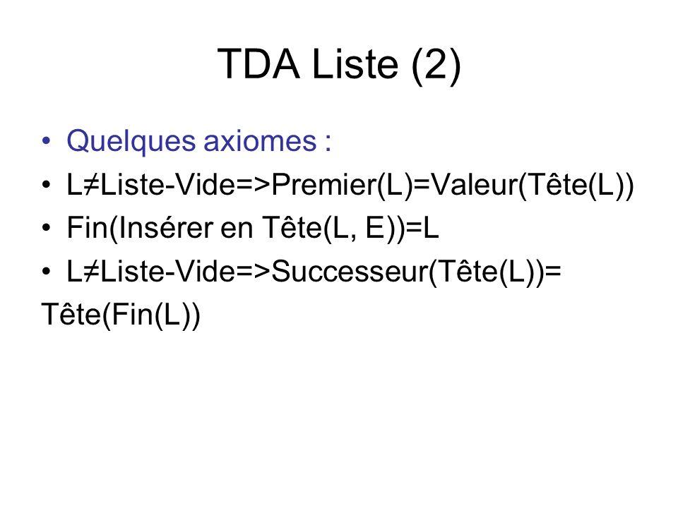 TDA Liste (2) Quelques axiomes : LListe-Vide=>Premier(L)=Valeur(Tête(L)) Fin(Insérer en Tête(L, E))=L LListe-Vide=>Successeur(Tête(L))= Tête(Fin(L))