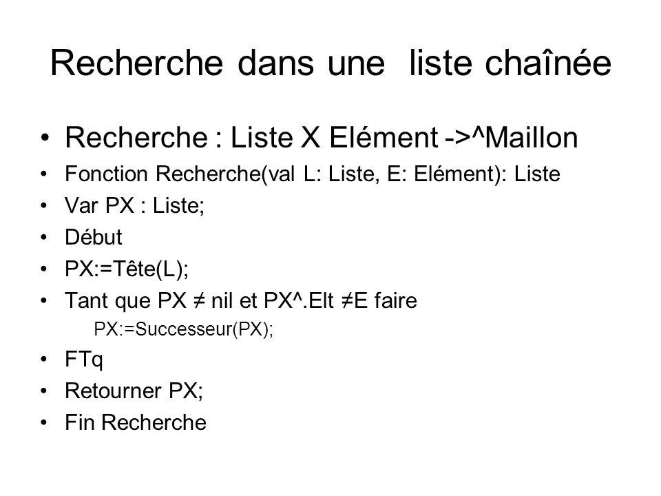 Recherche dans une liste chaînée Recherche : Liste X Elément ->^Maillon Fonction Recherche(val L: Liste, E: Elément): Liste Var PX : Liste; Début PX:=