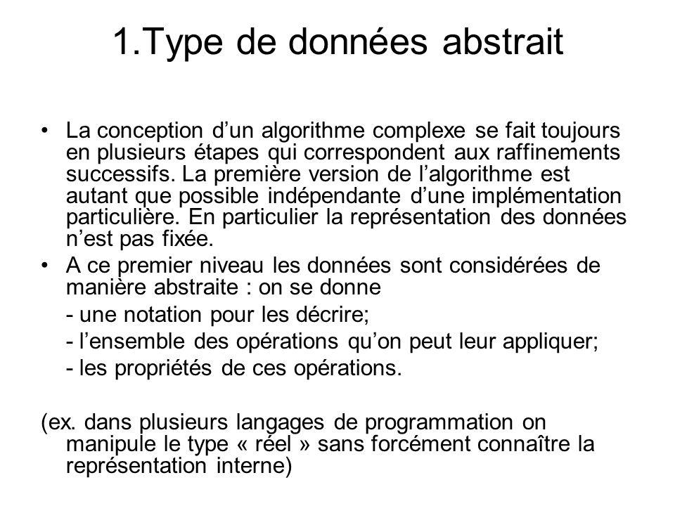 1.Type de données abstrait La conception dun algorithme complexe se fait toujours en plusieurs étapes qui correspondent aux raffinements successifs. L