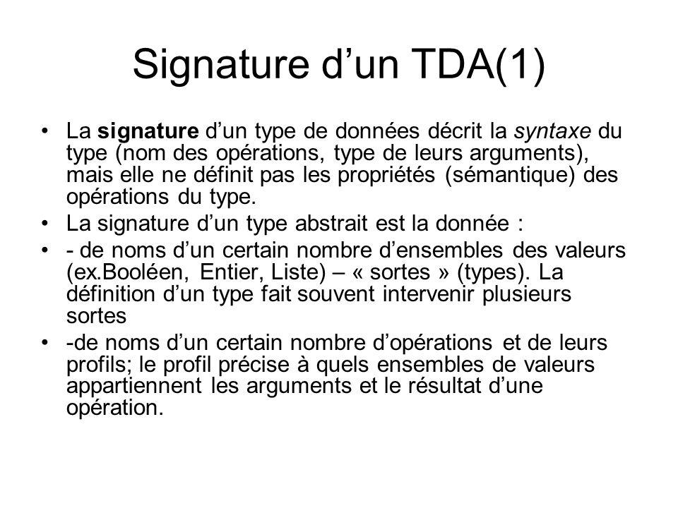 Signature dun TDA(1) La signature dun type de données décrit la syntaxe du type (nom des opérations, type de leurs arguments), mais elle ne définit pa