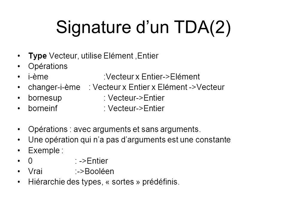 Signature dun TDA(2) Type Vecteur, utilise Elément,Entier Opérations i-ème :Vecteur x Entier->Elément changer-i-ème : Vecteur x Entier x Elément ->Vec