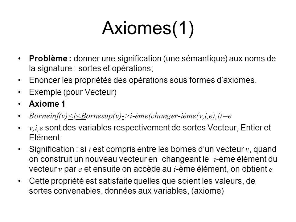 Axiomes(1) Problème : donner une signification (une sémantique) aux noms de la signature : sortes et opérations; Enoncer les propriétés des opérations