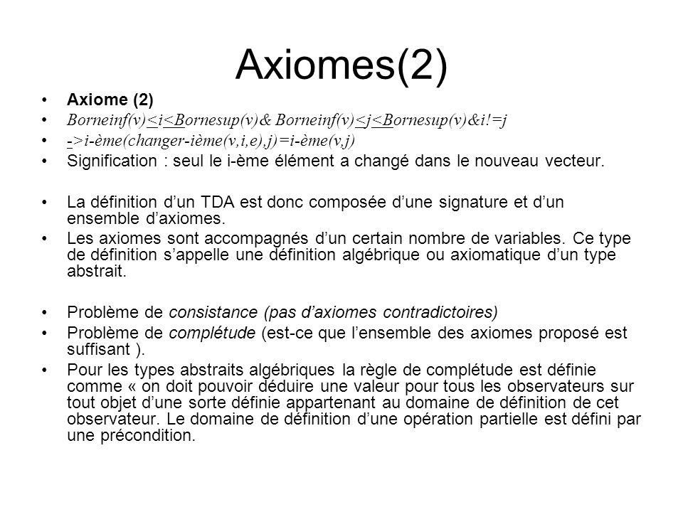 Axiomes(2) Axiome (2) Borneinf(v)<i<Bornesup(v)& Borneinf(v)<j<Bornesup(v)&i!=j ->i-ème(changer-ième(v,i,e),j)=i-ème(v,j) Signification : seul le i-èm