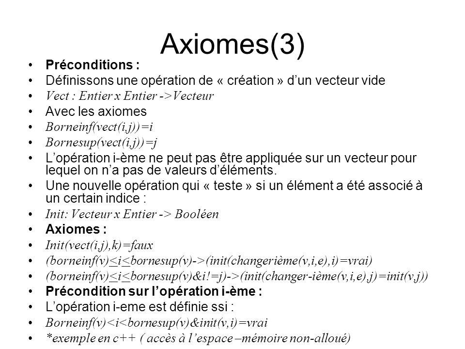 Axiomes(3) Préconditions : Définissons une opération de « création » dun vecteur vide Vect : Entier x Entier ->Vecteur Avec les axiomes Borneinf(vect(