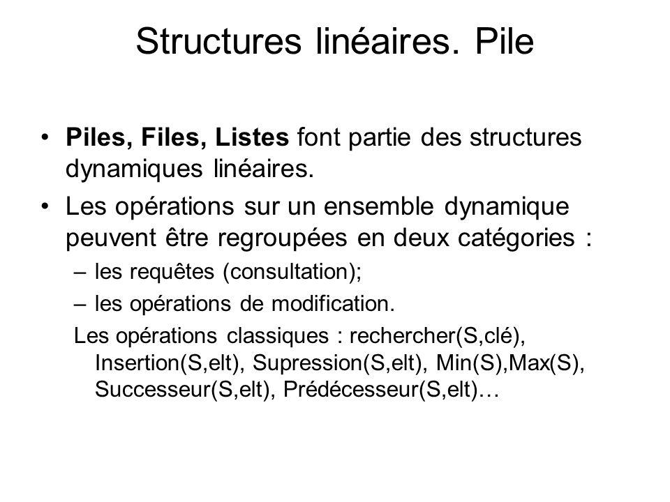 Structures linéaires. Pile Piles, Files, Listes font partie des structures dynamiques linéaires. Les opérations sur un ensemble dynamique peuvent être