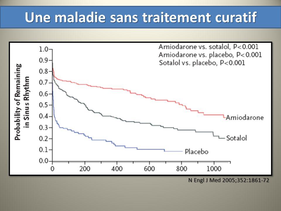 Une maladie sans traitement curatif N Engl J Med 2005;352:1861-72