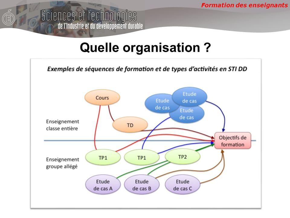 Formation des enseignants Quelle organisation