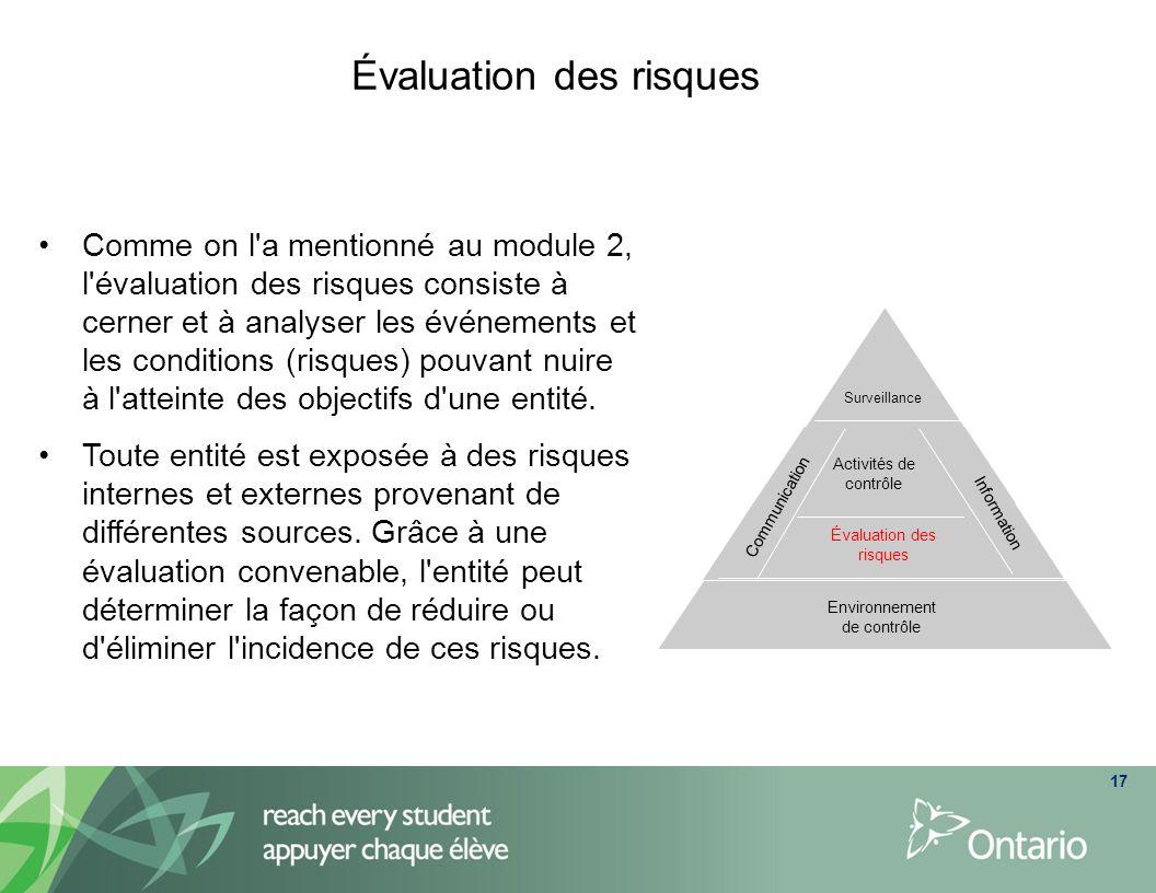 17 Comme on l'a mentionné au module 2, l'évaluation des risques consiste à cerner et à analyser les événements et les conditions (risques) pouvant nui