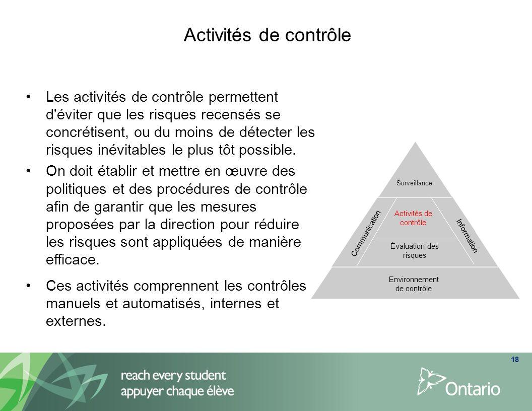 Activités de contrôle 18 Les activités de contrôle permettent d'éviter que les risques recensés se concrétisent, ou du moins de détecter les risques i