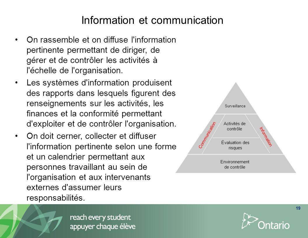 Information et communication 19 On rassemble et on diffuse l'information pertinente permettant de diriger, de gérer et de contrôler les activités à l'
