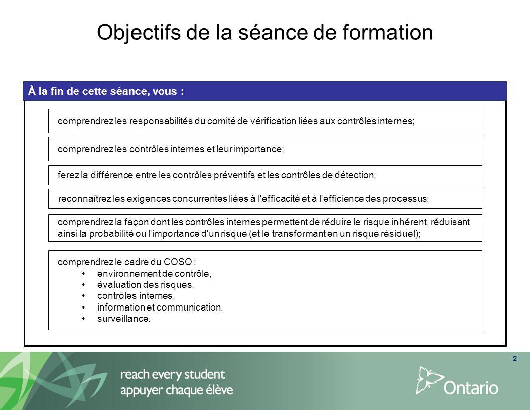 3 Obligations du comité de vérification relatives aux contrôles internes [Règlements de l Ontario 361/10 9(2)] Examiner lefficacité densemble des contrôles internes.