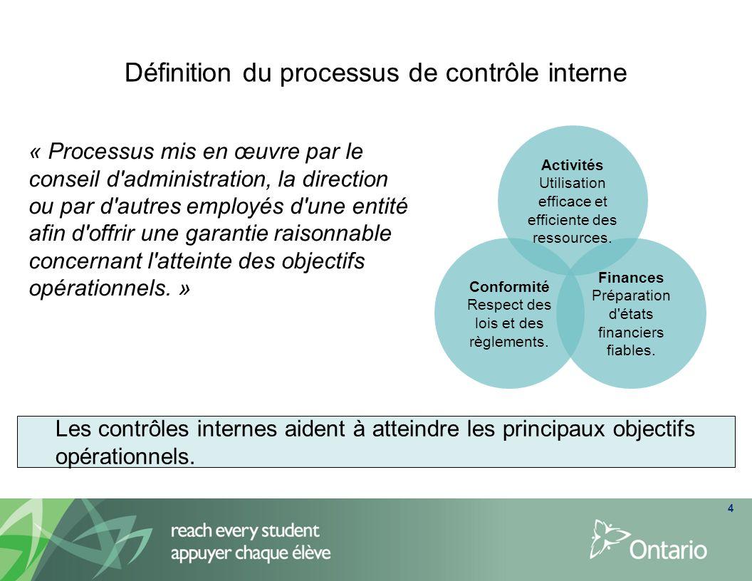 Définition du processus de contrôle interne 4 « Processus mis en œuvre par le conseil d'administration, la direction ou par d'autres employés d'une en