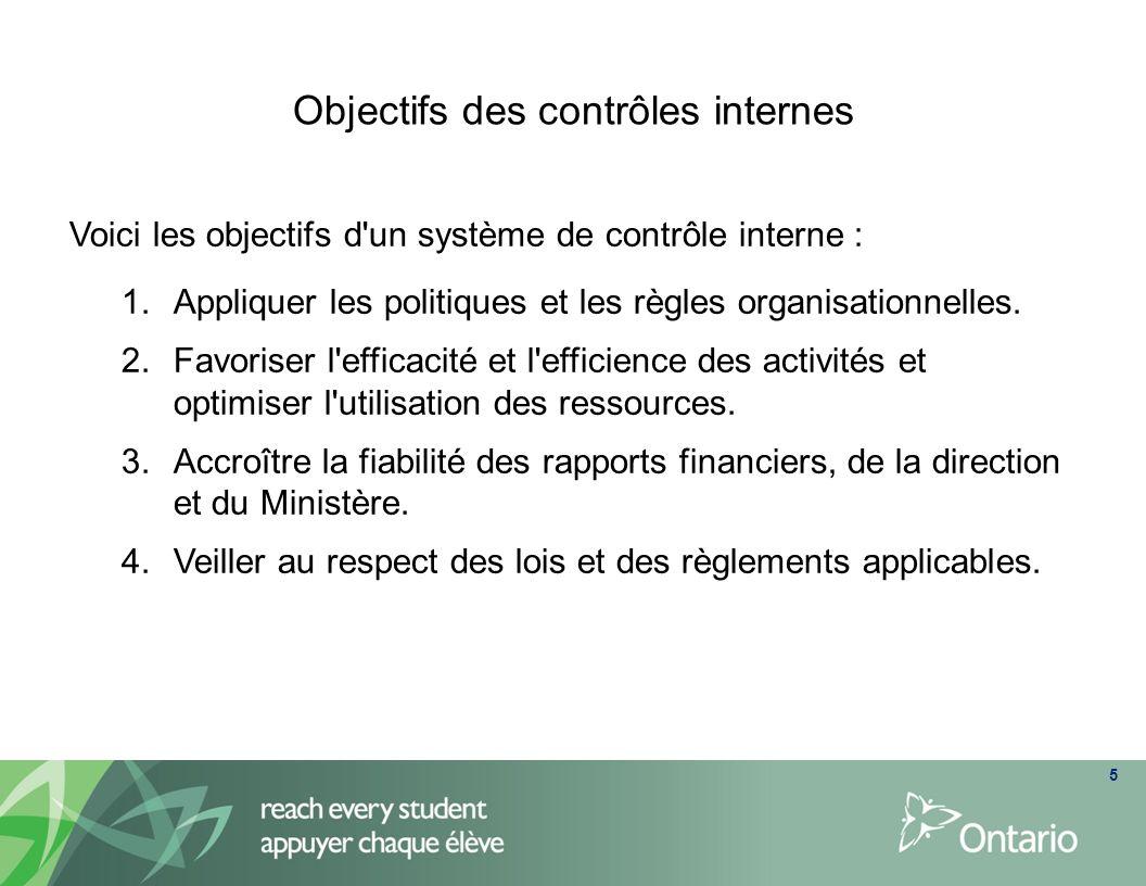 Objectifs des contrôles internes 5 Voici les objectifs d'un système de contrôle interne : 1.Appliquer les politiques et les règles organisationnelles.