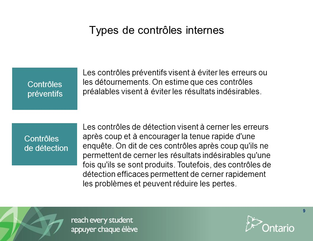 Types de contrôles internes 9 Les contrôles de détection visent à cerner les erreurs après coup et à encourager la tenue rapide d'une enquête. On dit