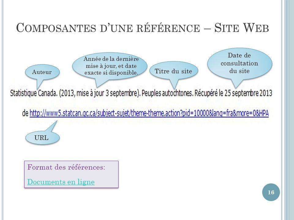 C OMPOSANTES D UNE RÉFÉRENCE – S ITE W EB Format des références: Documents en ligne Format des références: Documents en ligne Auteur Année de la dernière mise à jour, et date exacte si disponible.