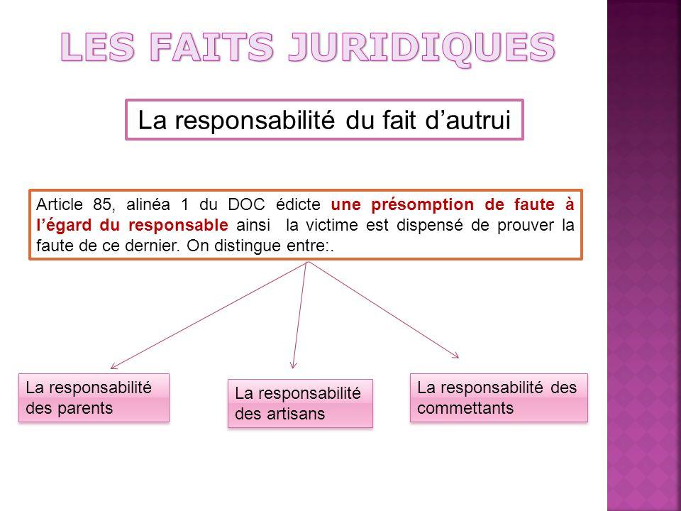 La responsabilité du fait dautrui Article 85, alinéa 1 du DOC édicte une présomption de faute à légard du responsable ainsi la victime est dispensé de prouver la faute de ce dernier.