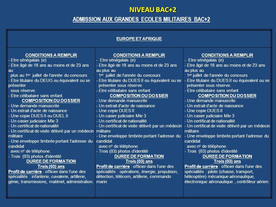 NIVEAU BAC+2 EUROPE ET AFRIQUE CONDITIONS A REMPLIR - Etre sénégalais (e) - Etre âgé de 18 ans au moins et de 23 ans au plus au 1 er juillet de lannée du concours - Etre titulaire du DEUG ou équivalent ou se présenter sous réserve.