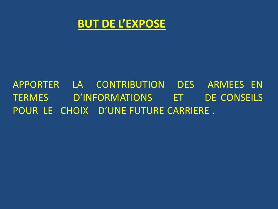 BUT DE LEXPOSE APPORTER LA CONTRIBUTION DES ARMEES EN TERMES DINFORMATIONS ET DE CONSEILS POUR LE CHOIX DUNE FUTURE CARRIERE.