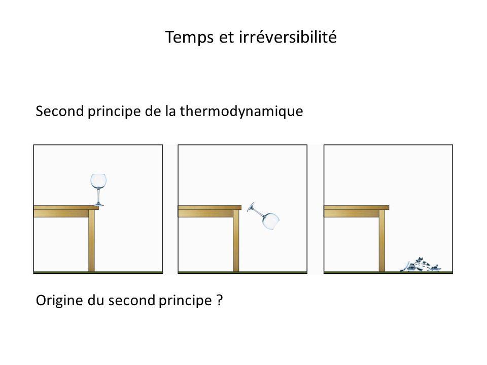 Temps et irréversibilité Second principe de la thermodynamique Origine du second principe ?
