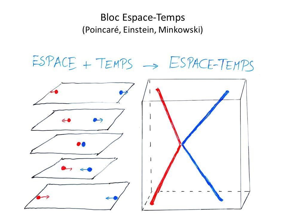Bloc Espace-Temps (Poincaré, Einstein, Minkowski)